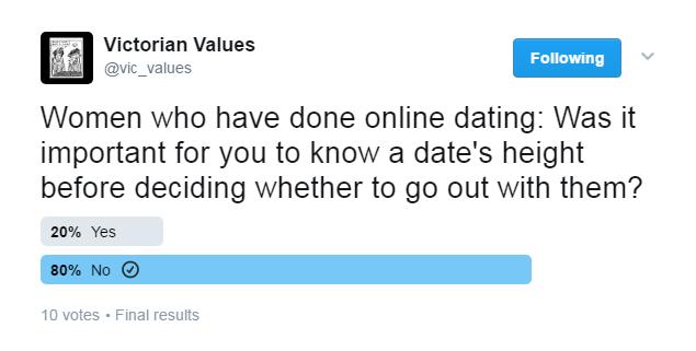 liten fisk online dating